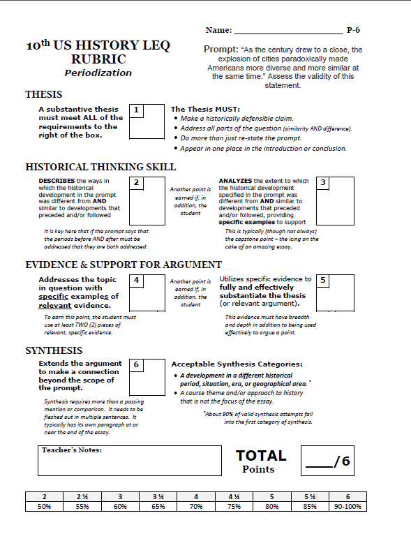 rubric for assessment of the narrative essay Essay rubric directions: your essay will be graded based on this rubric consequently, use this rubric as a guide when writing your essay and check it again before.